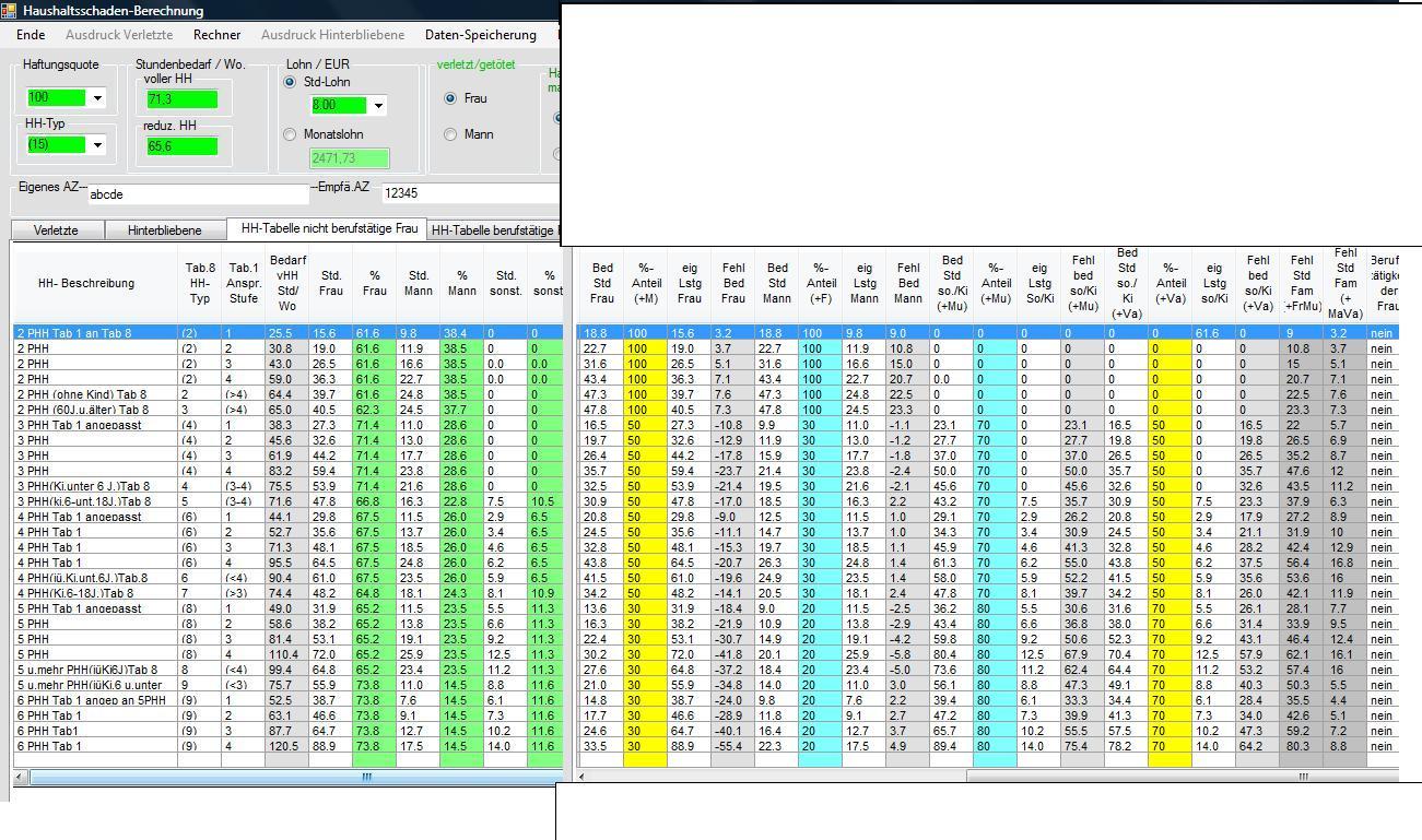 Tabelle für HH-Bedarf und Verteilung